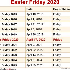 When Is Easter Friday 2020 & 2021? Dates Of Easter Friday