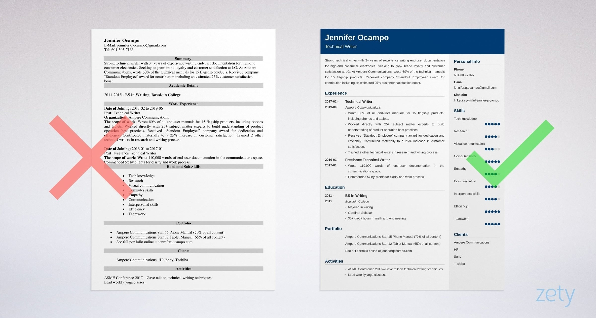 Technical Writer Resume: Sample And Full Writing Guide [20+