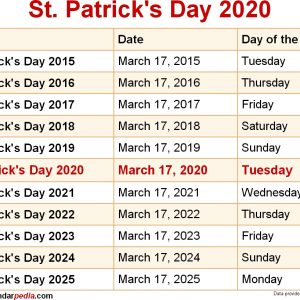 When Is St. Patrick's Day 2020 & 2021? Dates Of St