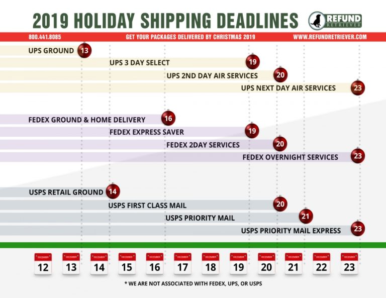 Fedex Holiday Shipping Deadlines - Information Your Company