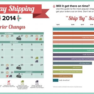 Your 2014 Guide To Holiday Shipping Carrier Closures & Ship