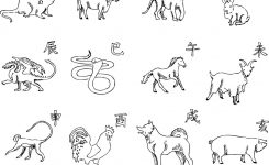 12 Animals Of The Chinese Zodiac Calendar The