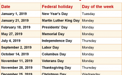 2019 U.s. Federal Holiday Calendar – List Of Federal