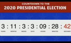 Countdown To The 2020 Presidential Election Live (1000 Day Stream)
