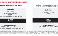 First Year & Transfer Student Scholarships | Scholarships
