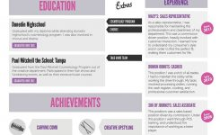 Free Cosmetology Resume Template Cakepins In 2019