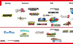 Nintendo Releases Rough Release Calendar For The Year | Sick