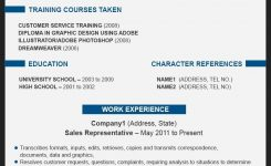 Pinresume 2015 On Resume 2015 | Pinterest | Free Resume