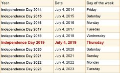 Take National Day Calendar Of 2019 Of June | National Day
