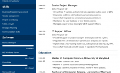 The Best Resume Builder Online. Fast & Easy To Use. Try For
