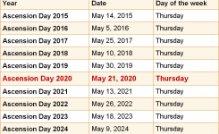When Is Ascension Day 2020?