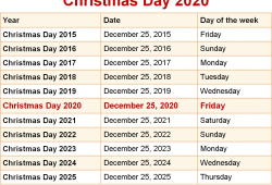 When Is Christmas In 2021 2