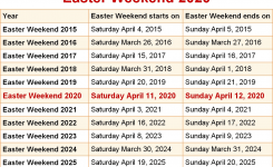 When Is Easter Weekend 2020 & 2021? Dates Of Easter Weekend