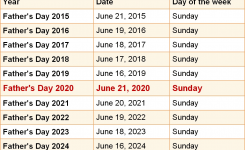 When Is Father's Day 2020 & 2021? Dates Of Father's Day