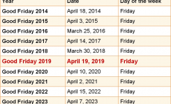 When Is Good Friday 2019 & 2020? Dates Of Good Friday