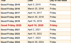 When Is Good Friday 2020 & 2021? Dates Of Good Friday