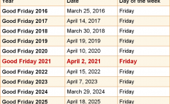 When Is Good Friday 2021?