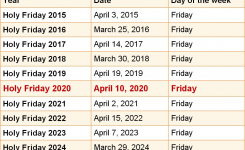 When Is Holy Friday 2020 & 2021? Dates Of Holy Friday
