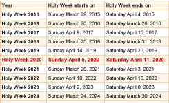 When Is Holy Week 2020 & 2021? Dates Of Holy Week