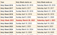 When Is Holy Week 2021?