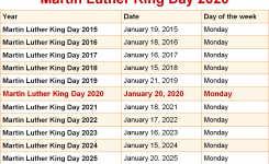 When Is Martin Luther King Day 2020 & 2021?