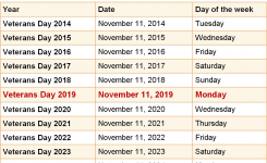 When Is Veterans Day 2019 & 2020? Dates Of Veterans Day