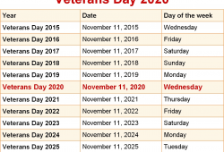 When Is Veterans Day In 2020