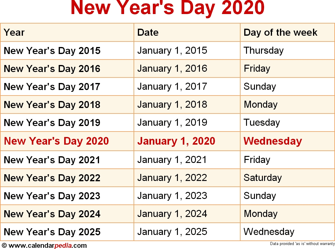 New Years Day 2021 2020 2021
