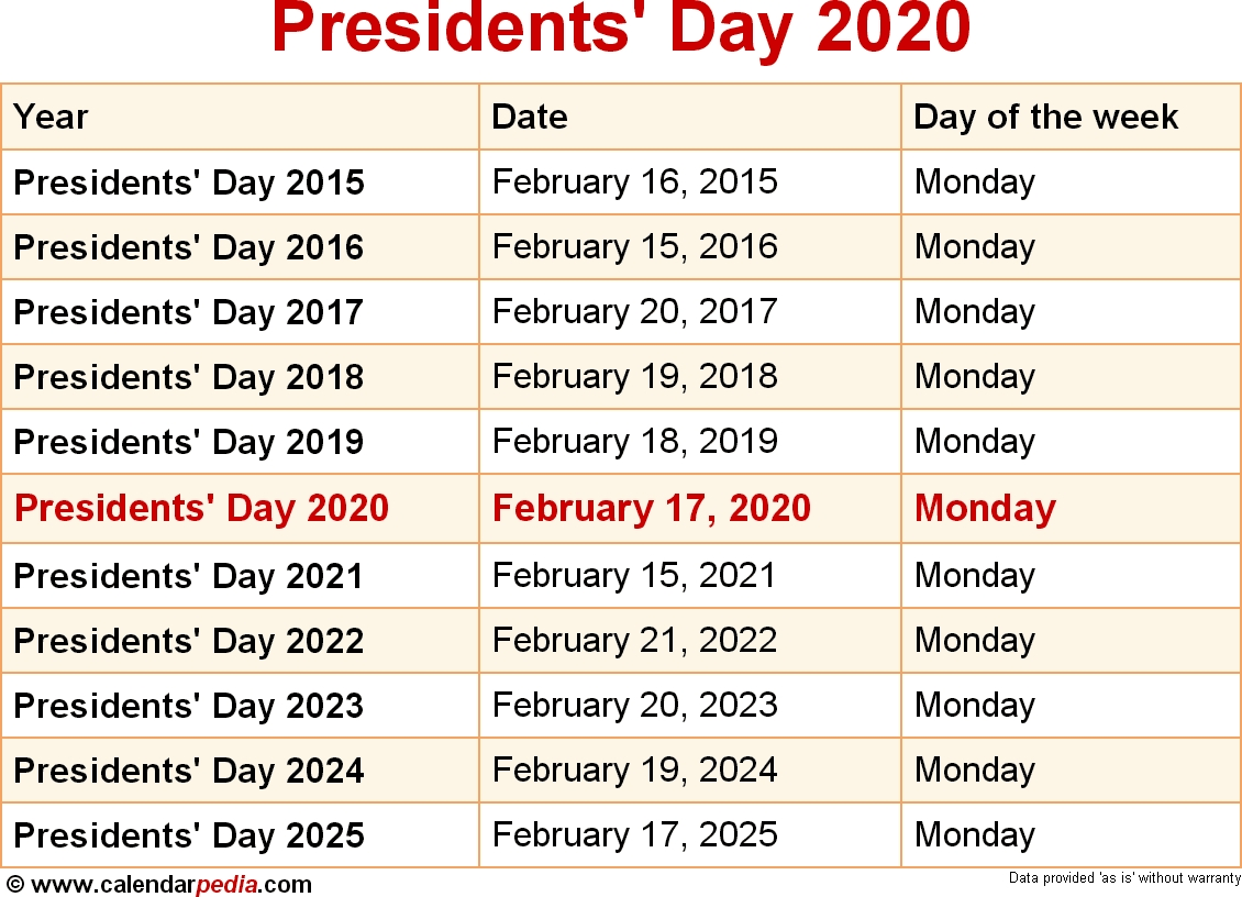 When Is Presidents Day In 2020