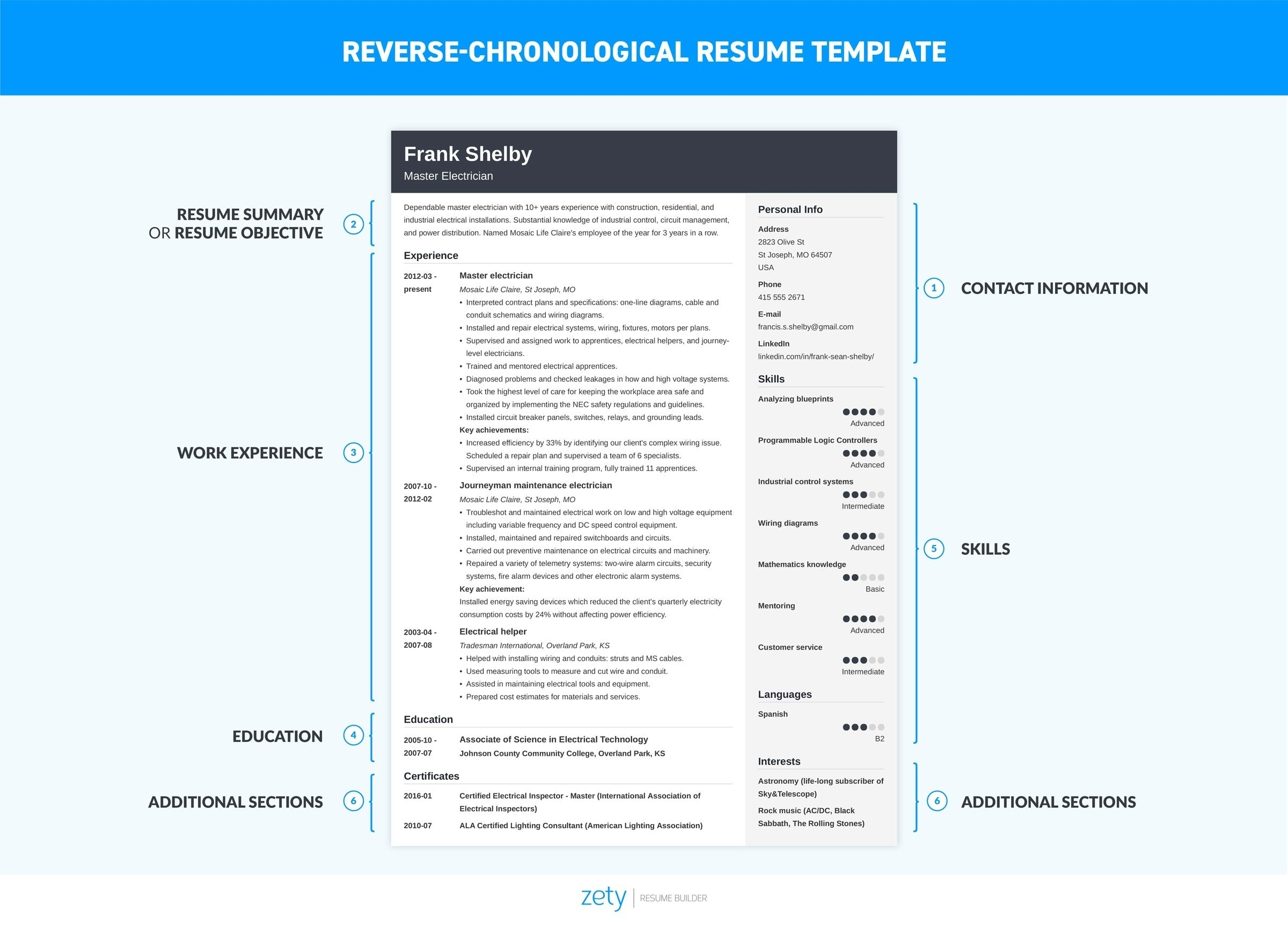 Sample Chronological Resume Templates