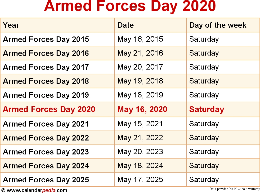 When Is Armed Forces Day In 2020
