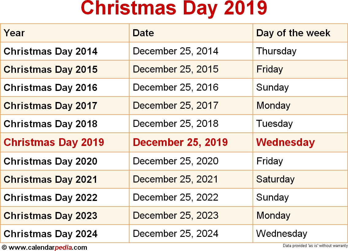 When Is Christmas Day 2019 & 2020? Dates Of Christmas Day