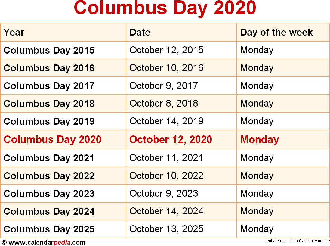 When Is Columbus Day 2020 & 2021? Dates Of Columbus Day