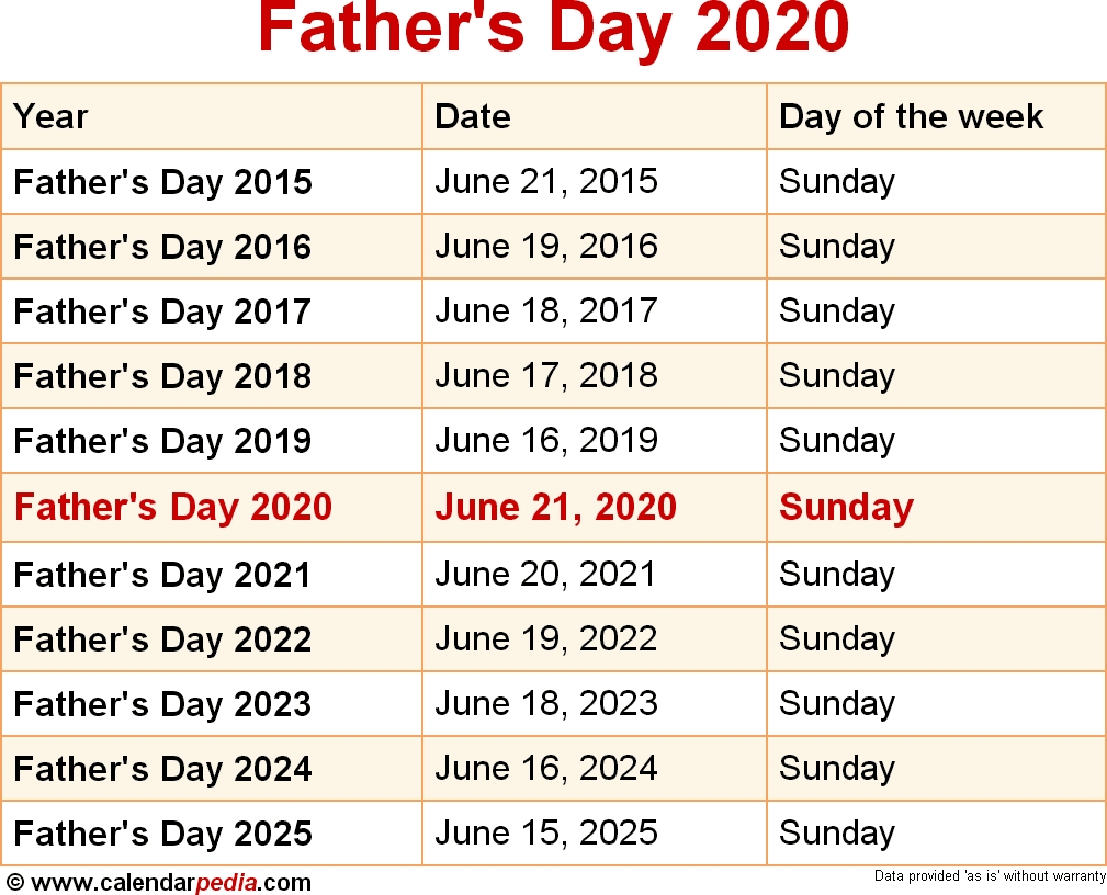 When Is Fathers Day In 2021