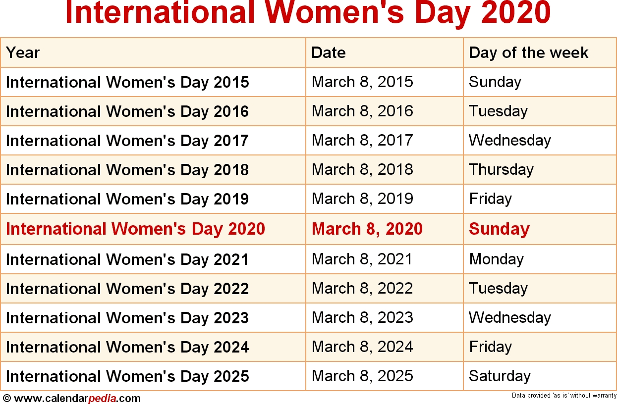 When Is International Women's Day 2020 & 2021?