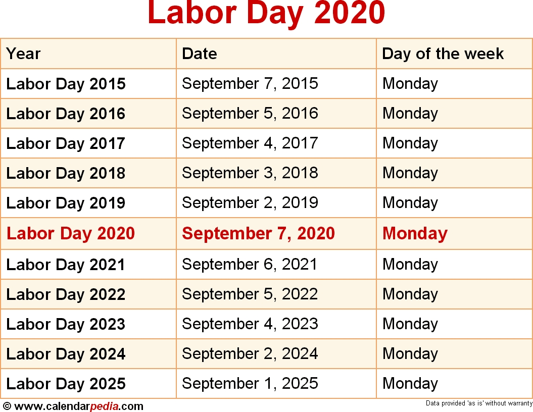When Is Labor Day In 2020