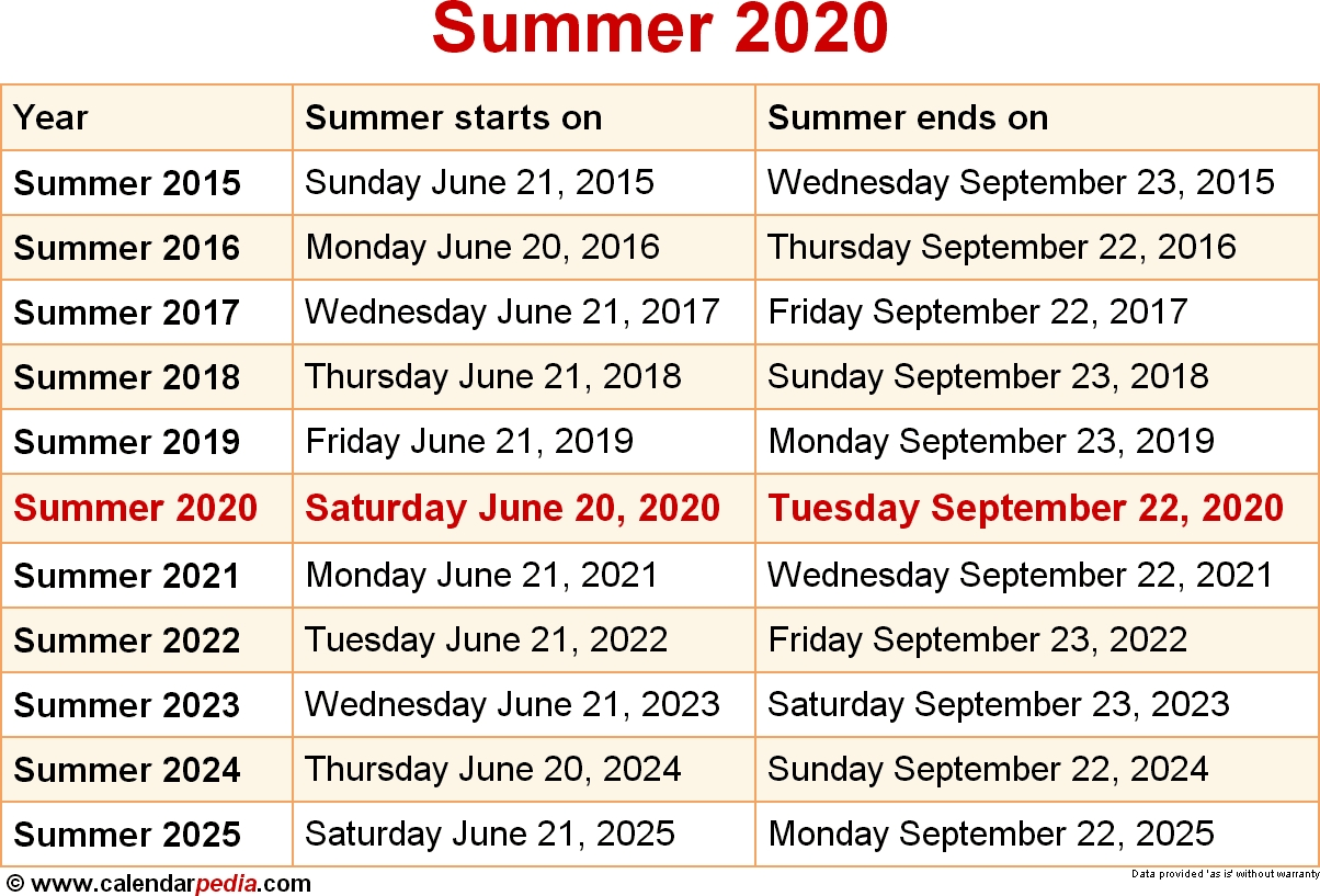 When Is Summer 2020 & 2021? Dates Of Summer