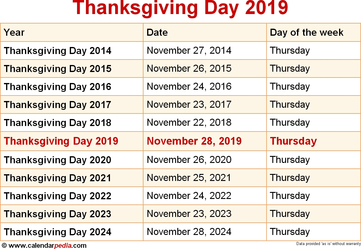 When Is Thanksgiving Day 2020