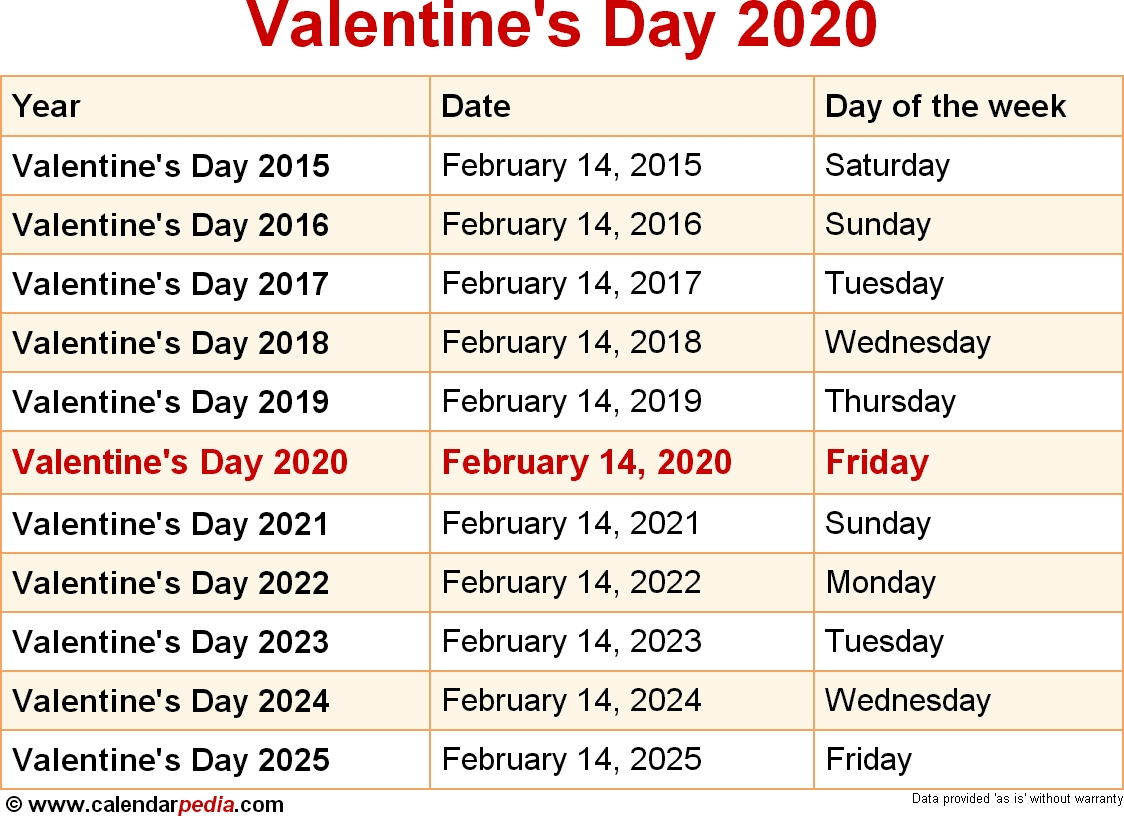 When Is Valentines Day In 2020