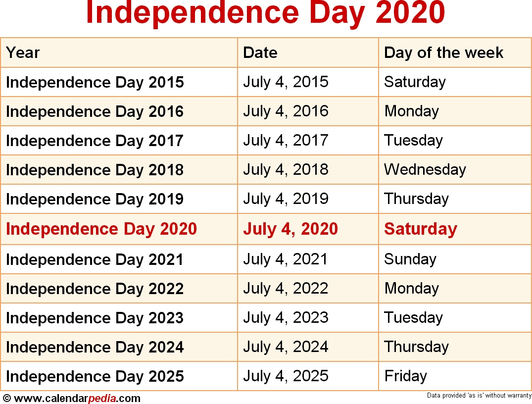 When Is Independence Day In 2020