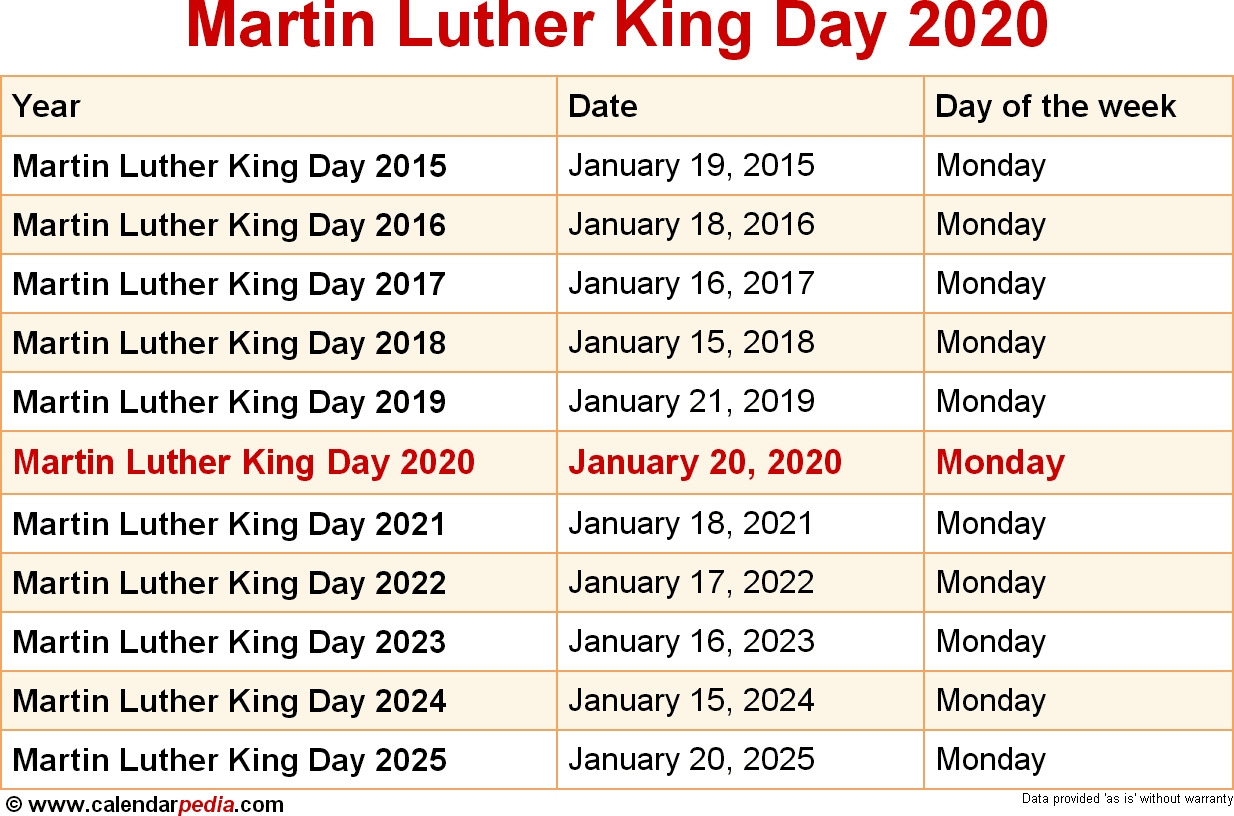 When Is Martin Luther King Day In 2020