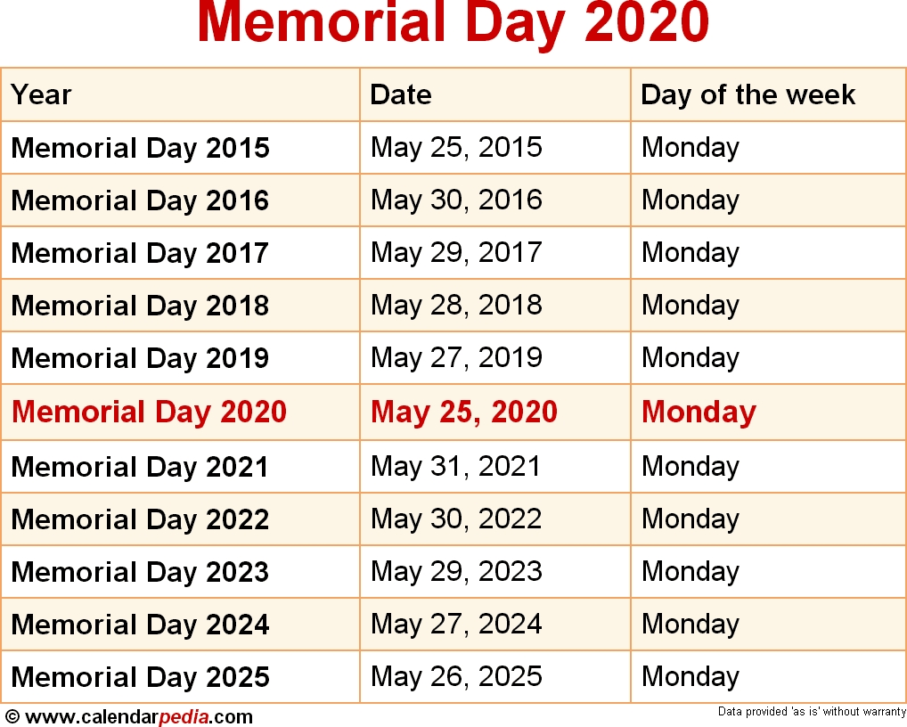 When Is Memorial Day In 2020