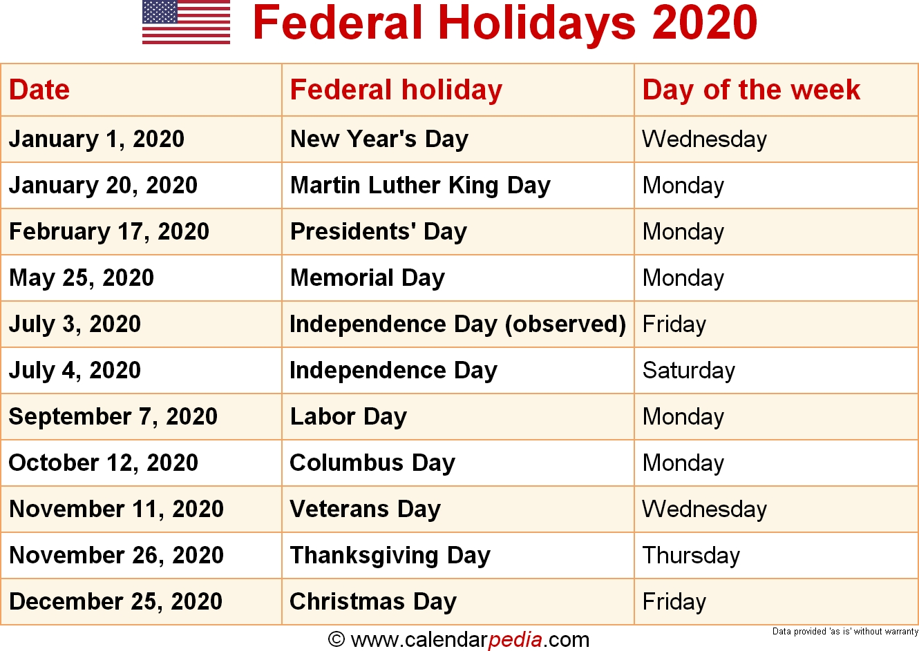 List Of Federal Holidays 2020