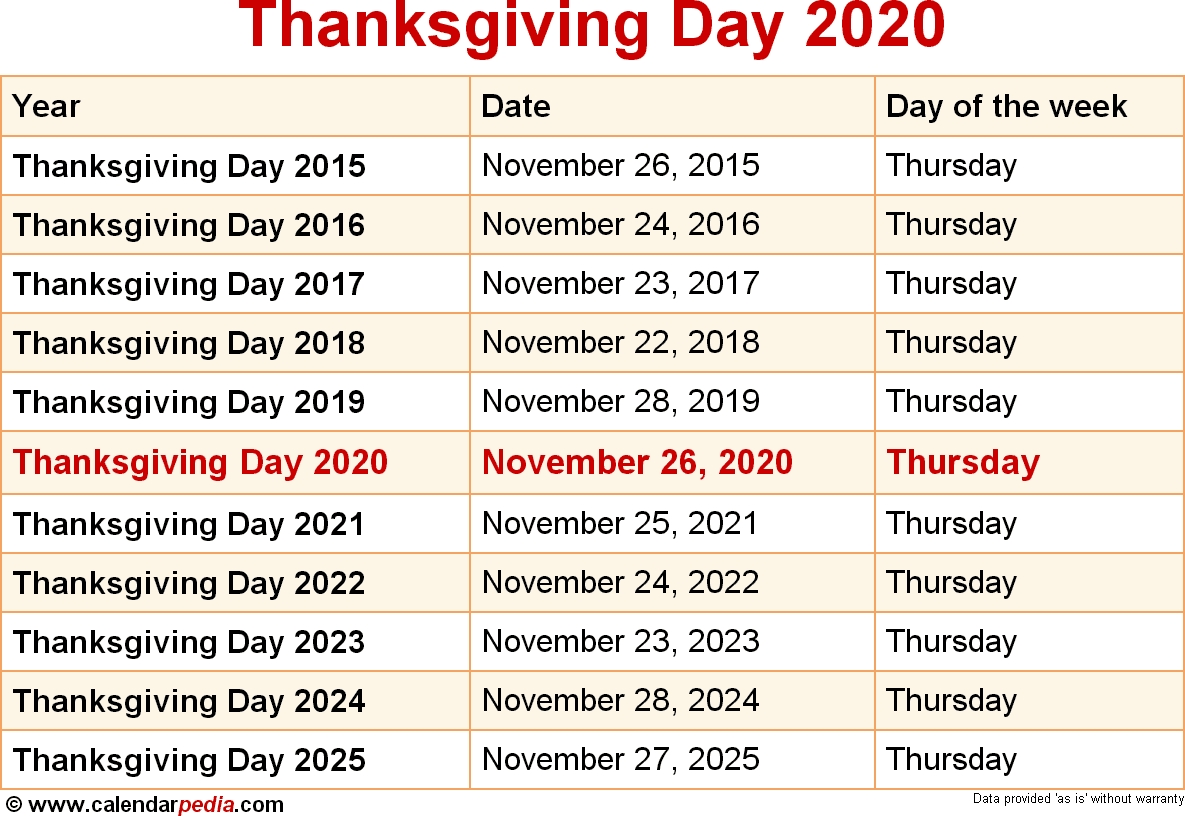 When Is Thanksgiving In 2020 2