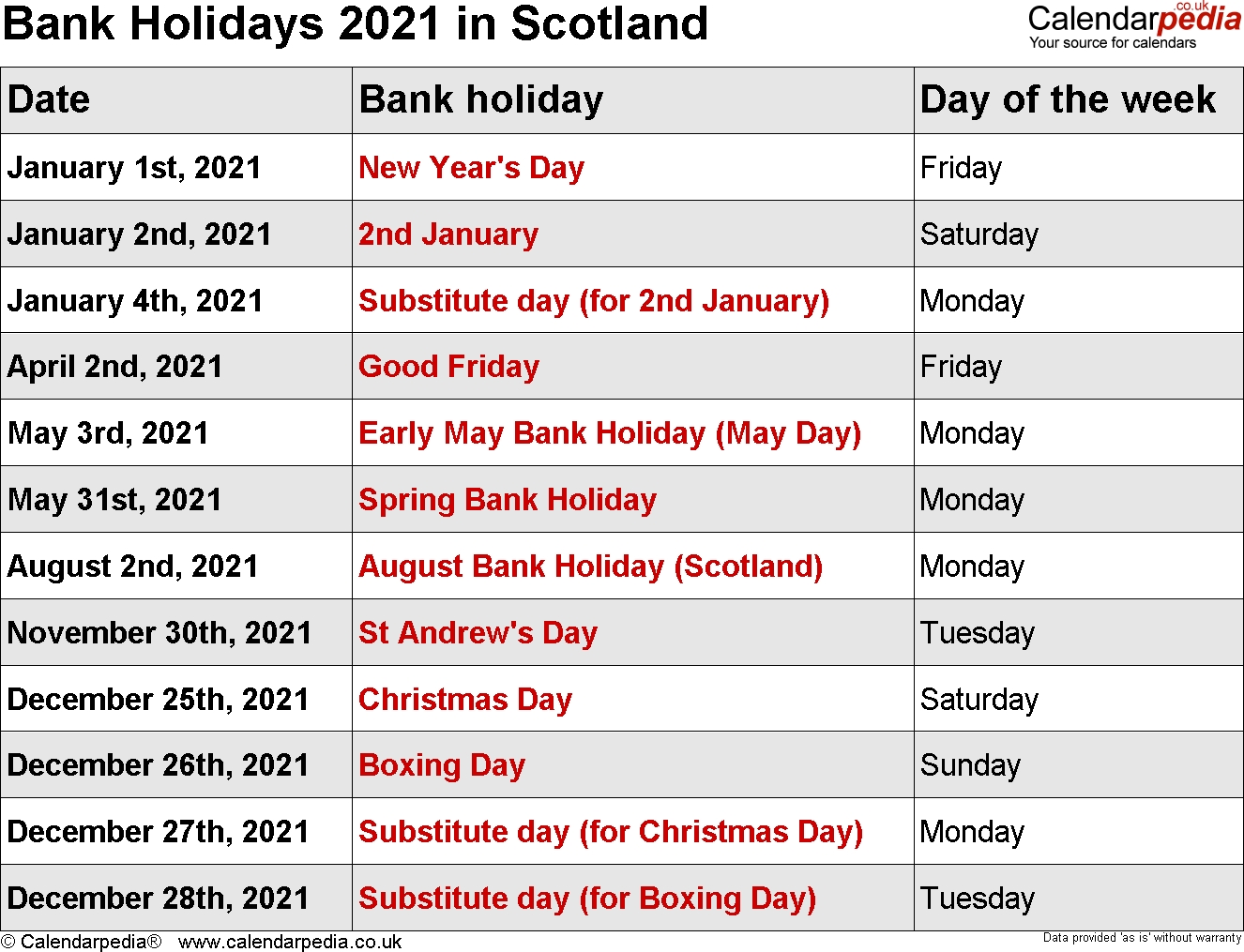 Bank Holidays 2021 In The Uk, With Printable Templates