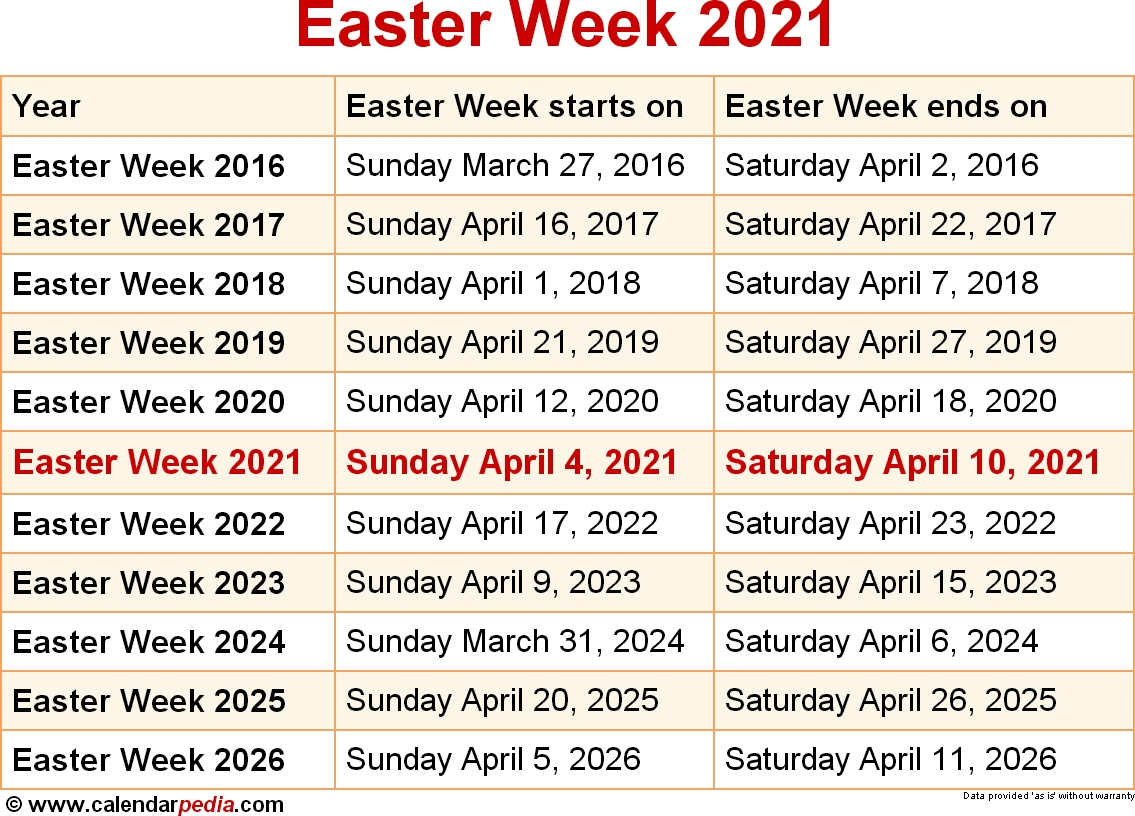 When Is Easter In 2021 2
